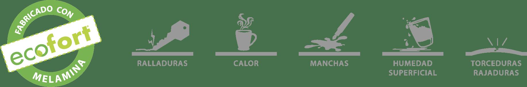 Características - Tableros Melamínicos Ecofort
